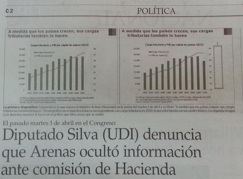 MinistroArenasDatos041014